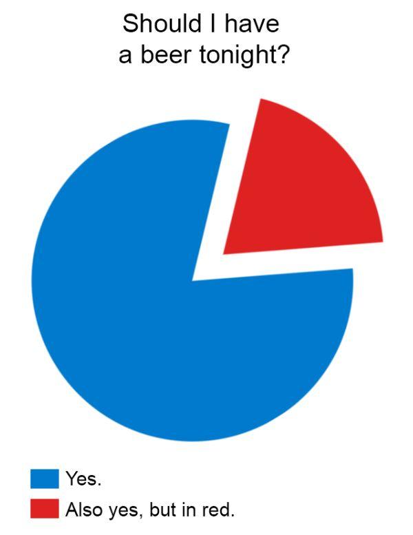 Klicke auf die Grafik für eine größere Ansicht  Name:beer.jpg Hits:518 Größe:21,9 KB ID:281260