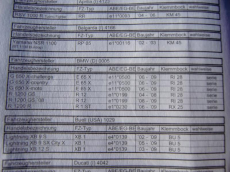 bmw-r1200-gs-lenker-umbau-008.jpg
