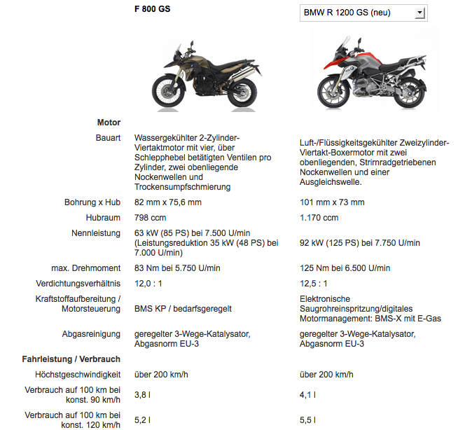 compare-f800gs-r1200gs.png