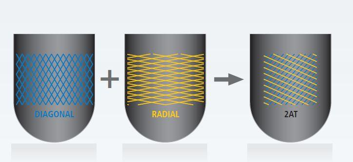 diagonal-radial.jpg