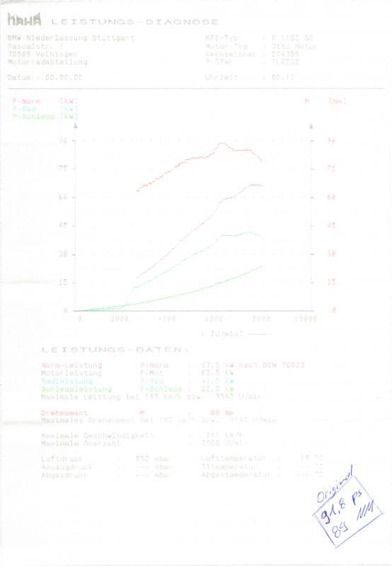 diagramm-gs-orig..jpg
