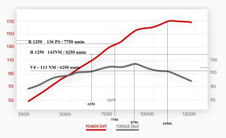 Ducati_V4_2020_Diagramm.jpg