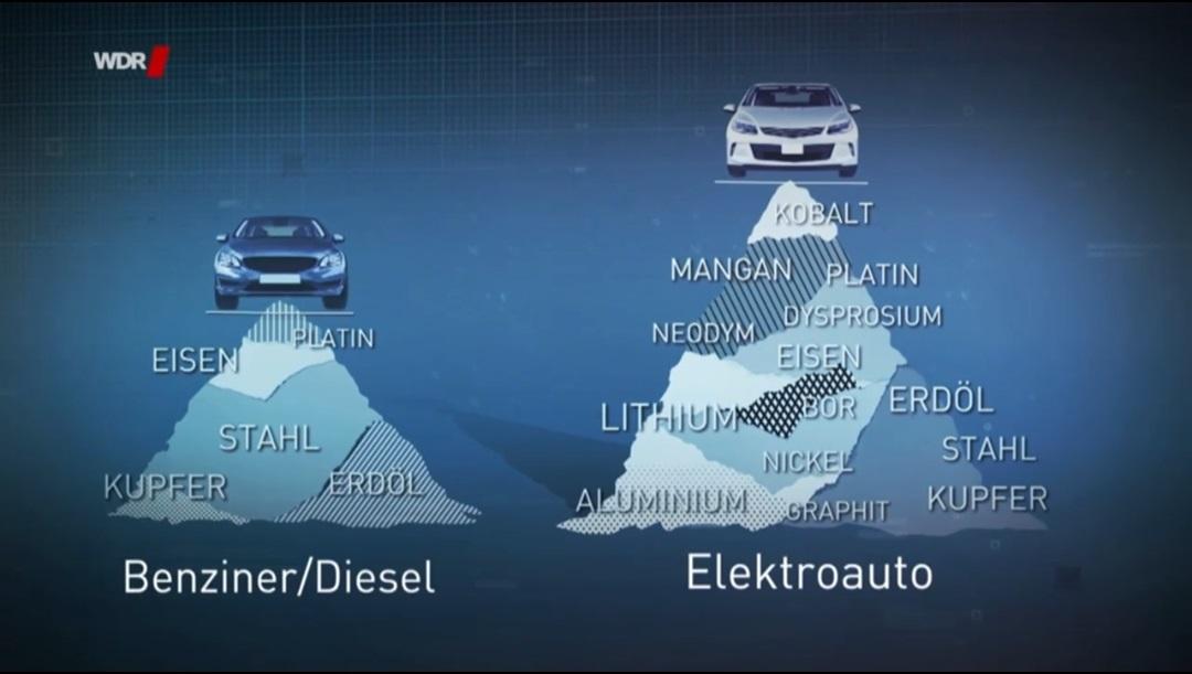 E -Benzin.jpg