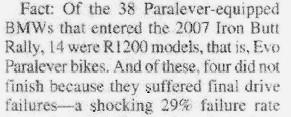 finaldrive-statistic.jpg