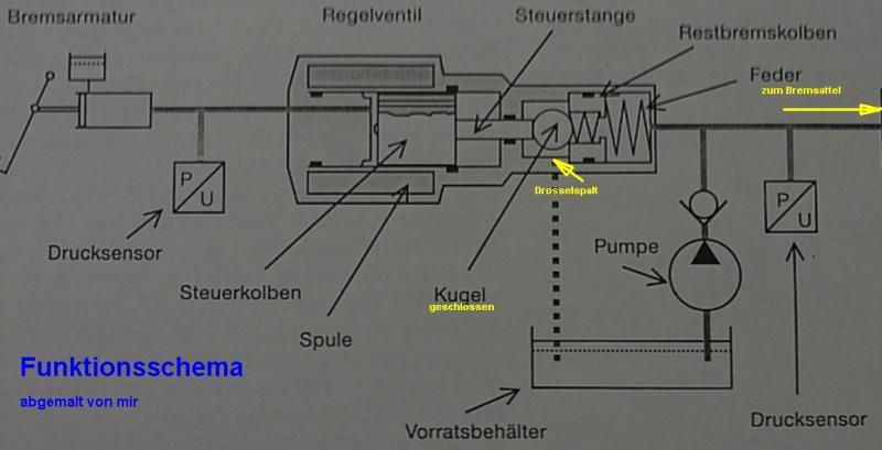 funktionsschema-bkv-abs.jpg