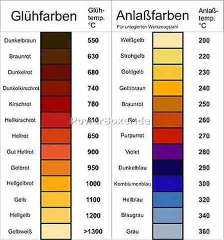 glueh-und-anlassfarben_edelstahl_farbe02.jpg