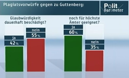 guttenberg-juenger.jpg