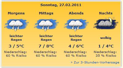 hambachwetter-27feb2011.jpg