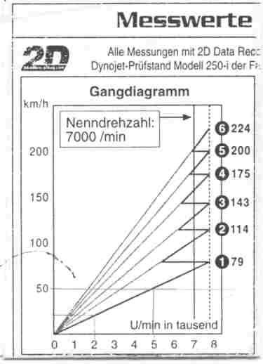 hp2-speed.jpg