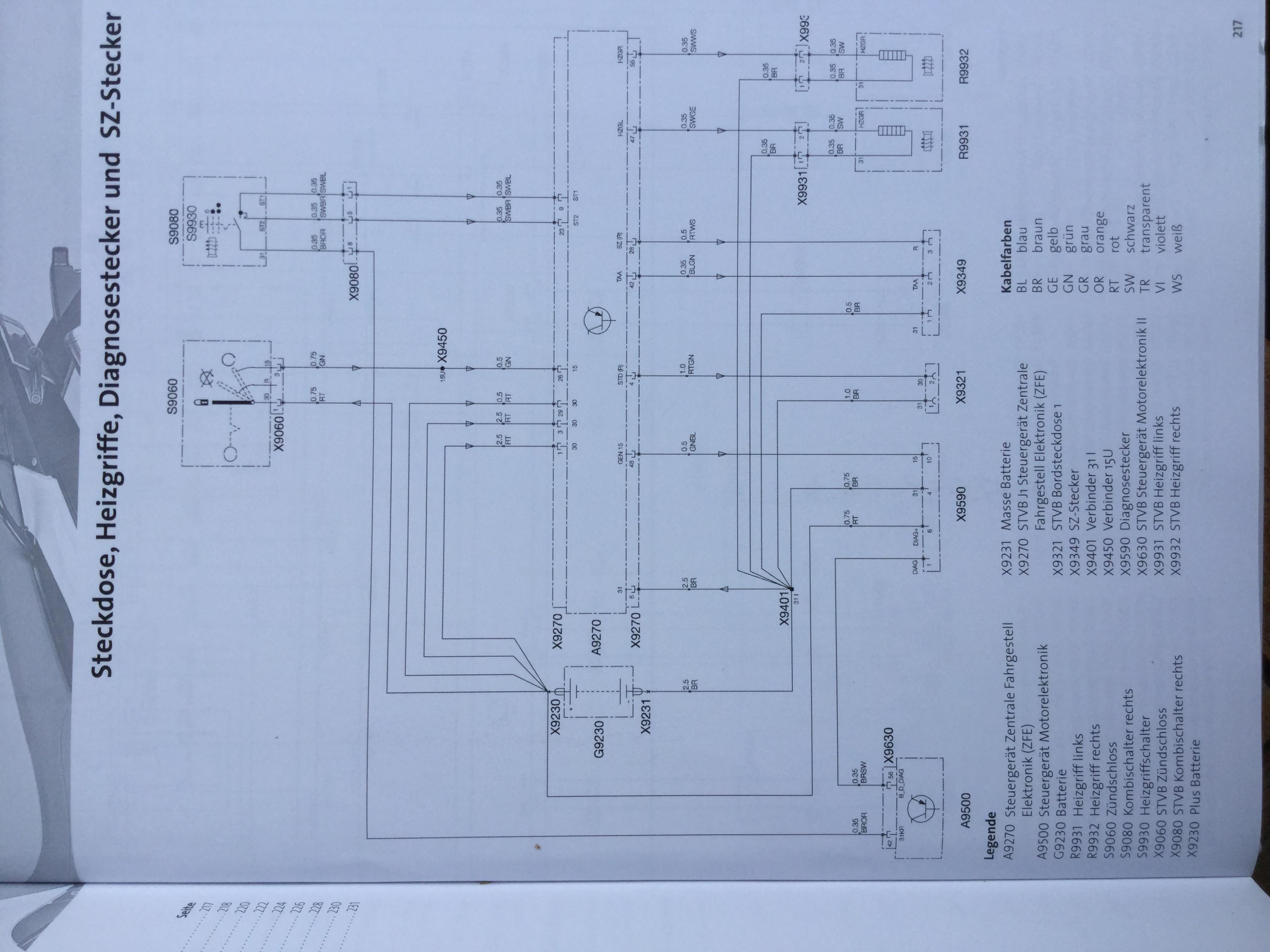 Ziemlich Elektrischer Schaltplan Des Motorrades Galerie - Der ...