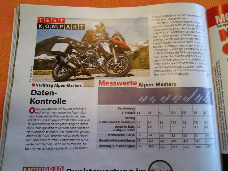 messwerte-alpenmaster-2013-002.jpg