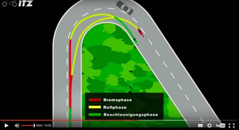 motorrad-kurven-fahren-08.jpg