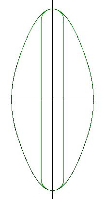 parabeln.jpg
