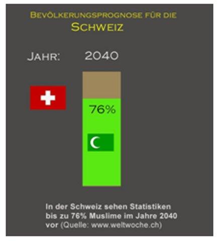 prognose-schweiz.jpg