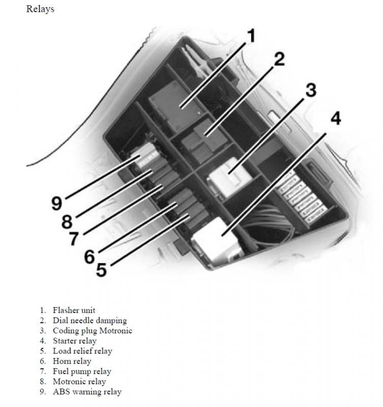 gs l uft nicht mehr an kein strom f r benzinpumpe seite 3. Black Bedroom Furniture Sets. Home Design Ideas
