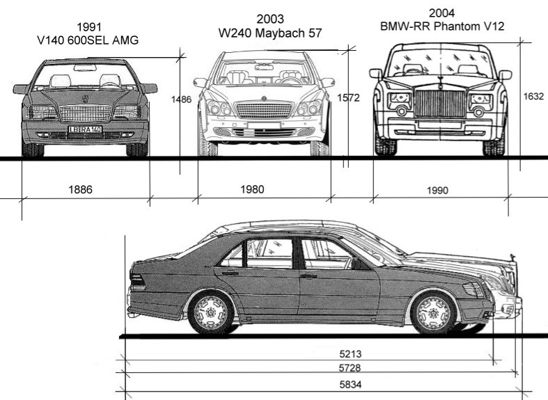 Klicke auf die Grafik für eine größere Ansicht  Name:Rolls Royce Größenvergleich.jpg Hits:375 Größe:110,0 KB ID:186127
