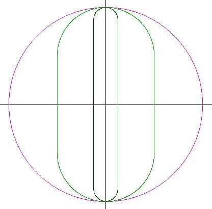 rundkursvergleichnd6.jpg
