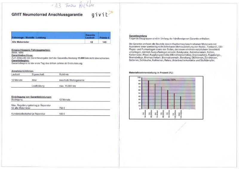 scannen-bedingungen-ag-gottstein0001_1.jpg