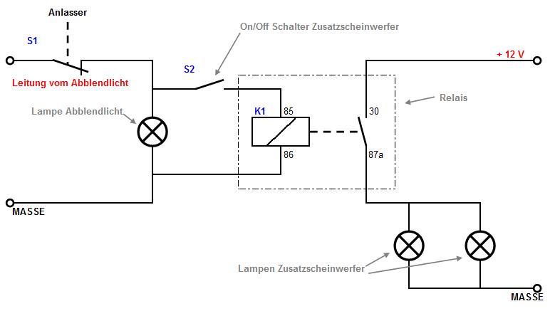Charmant Motorrad Nebelscheinwerfer Schaltplan Ideen - Die Besten ...