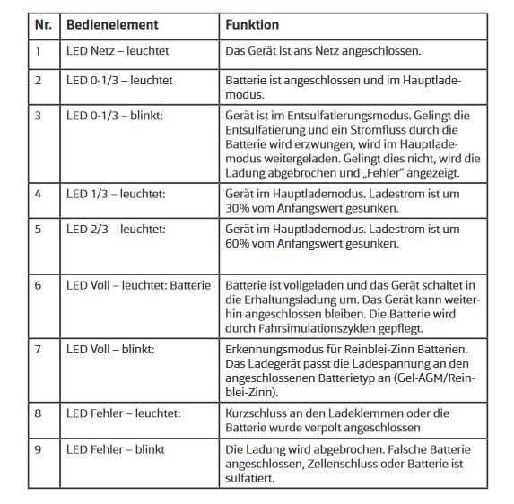 Screenshot_2020-11-22 Bedienungsanleitung_BV11800_-berarbeitet_UFeuLq9W99YGC8v pdf.png