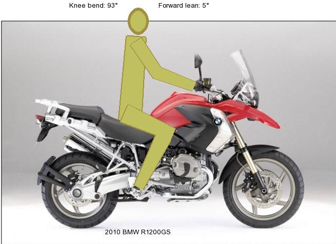sitz-2-r1200-gs.jpg
