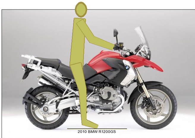 sitz-r1200-gs.jpg
