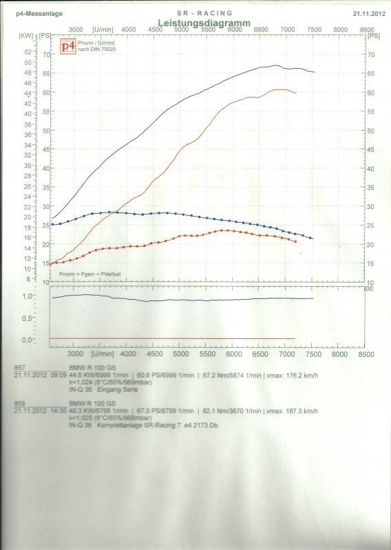 sr-racing-r100gs.jpg