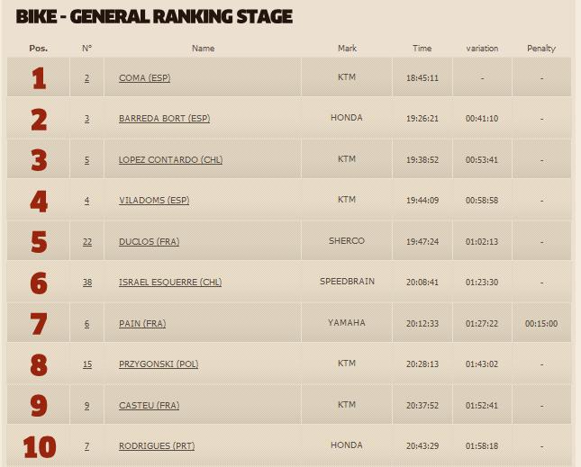 Klicke auf die Grafik für eine größere Ansicht  Name:Standings20140109.PNG Hits:474 Größe:39,8 KB ID:116460