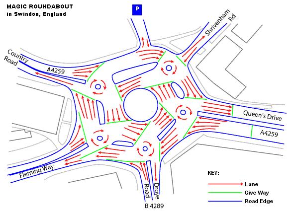 swindon_magic_roundabout_eng.png