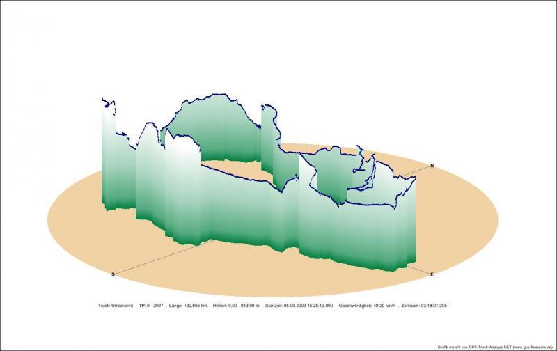 tracklog-2009-09-05-daily_grafik3d.jpg