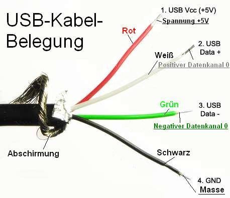 Großzügig Farbcode Für Elektrische Kabel Fotos - Elektrische ...