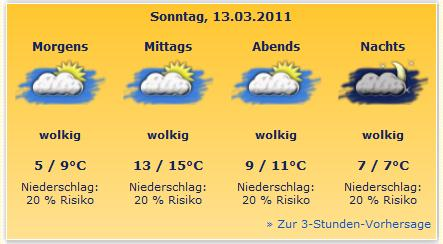 wetter-odenwaldtour.jpg