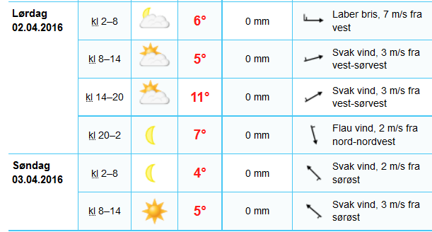 wetter2.png